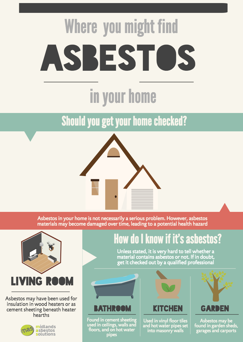Where you might find asbestos in your home - infographic